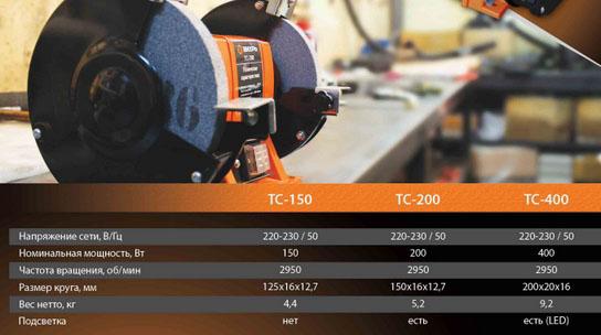 Сравнение характеристик станокв ТС-150, ТС-200 и ТС-400