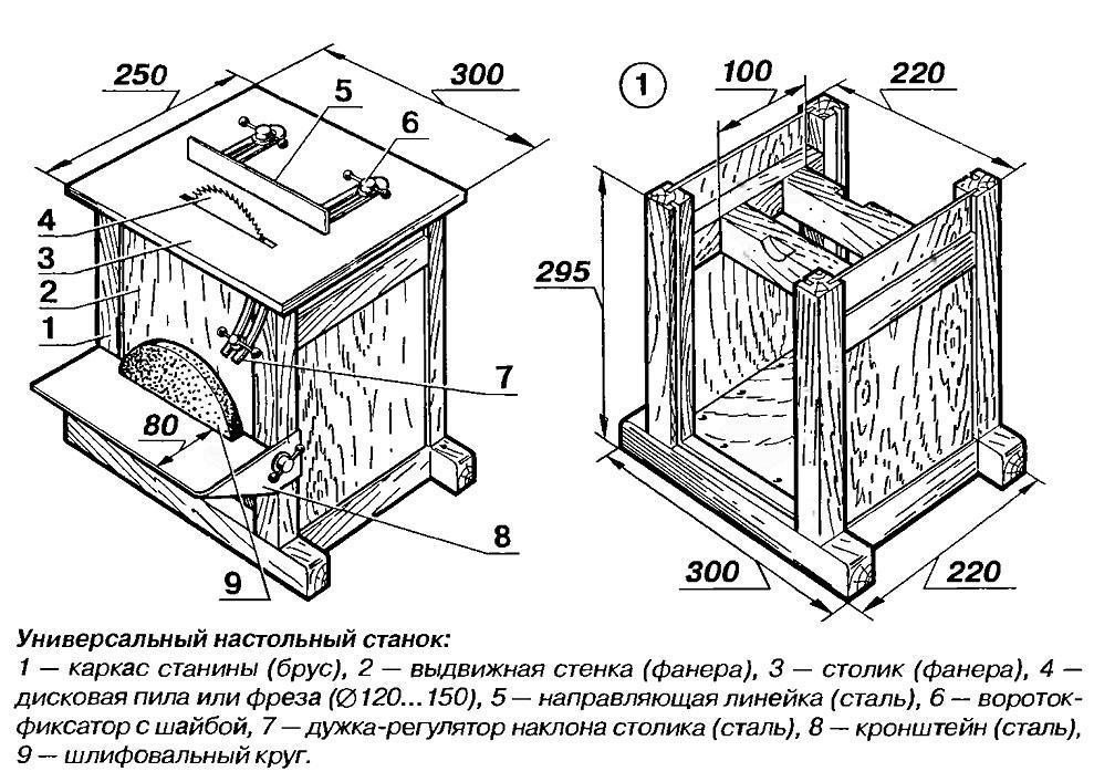 Схема конструкции самодельного цикрулярного стола