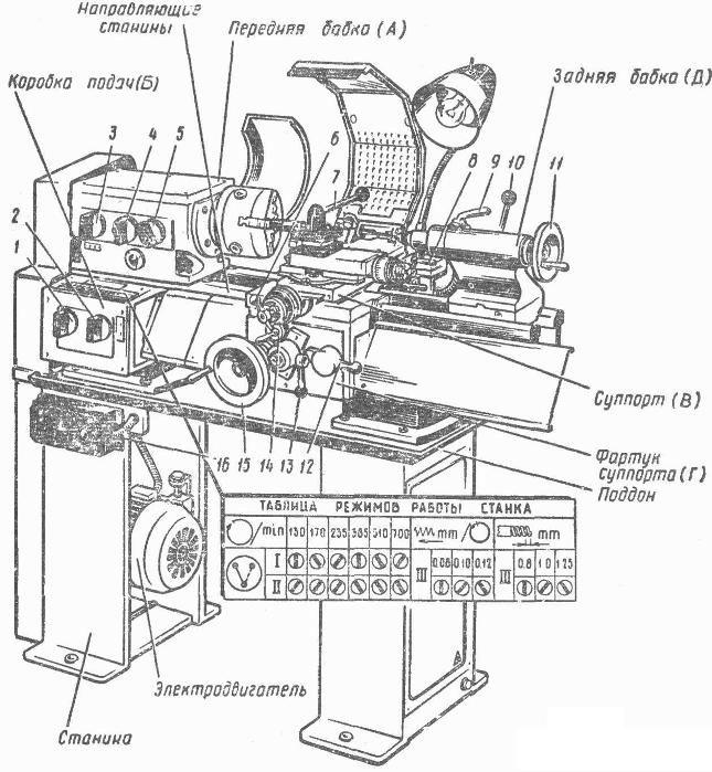 Схема основных узлов ТВ4