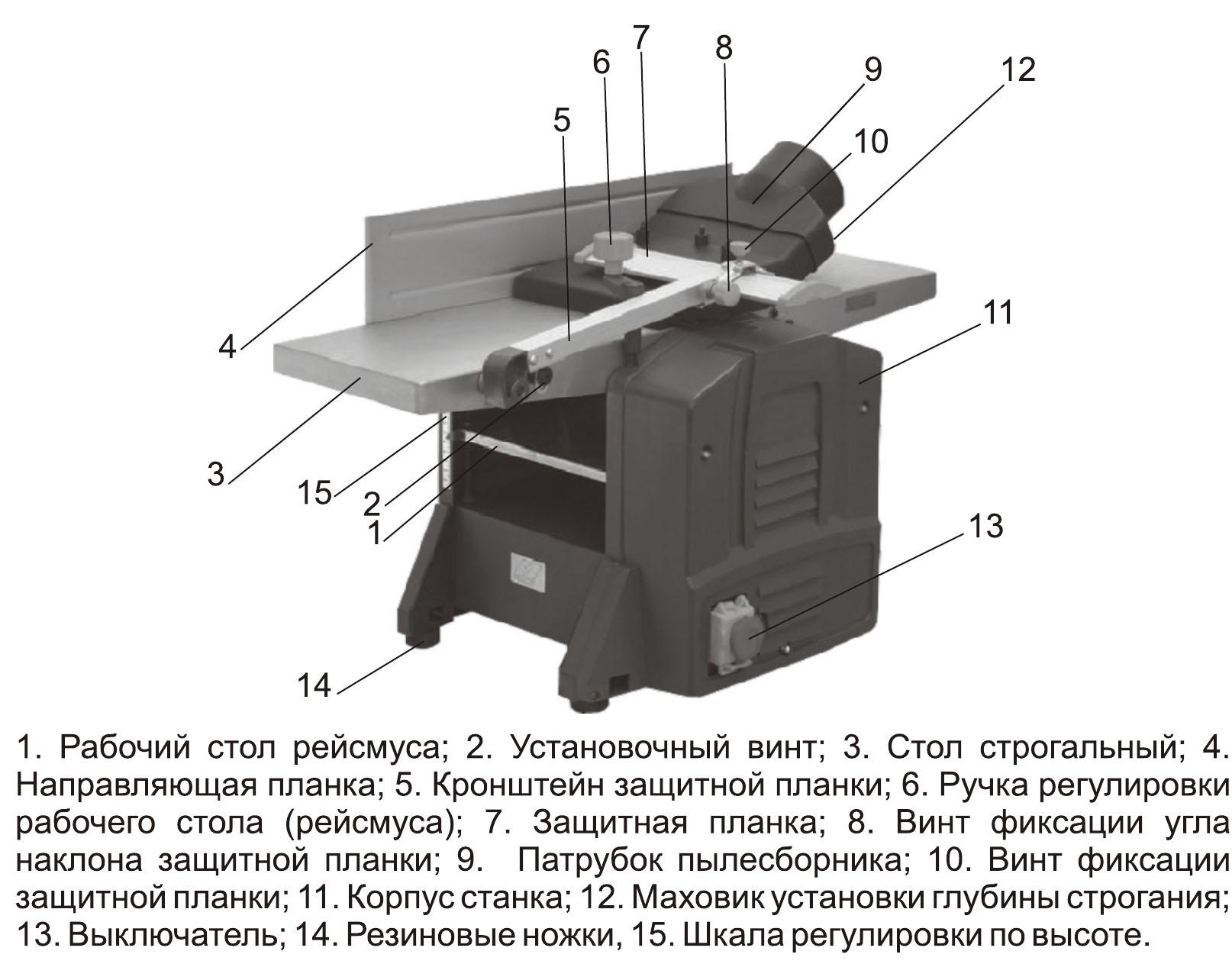 Схема устройства рейсмуса ССР 1600