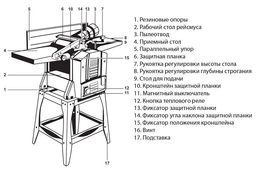 Схема устройства СРФ 254 1600С