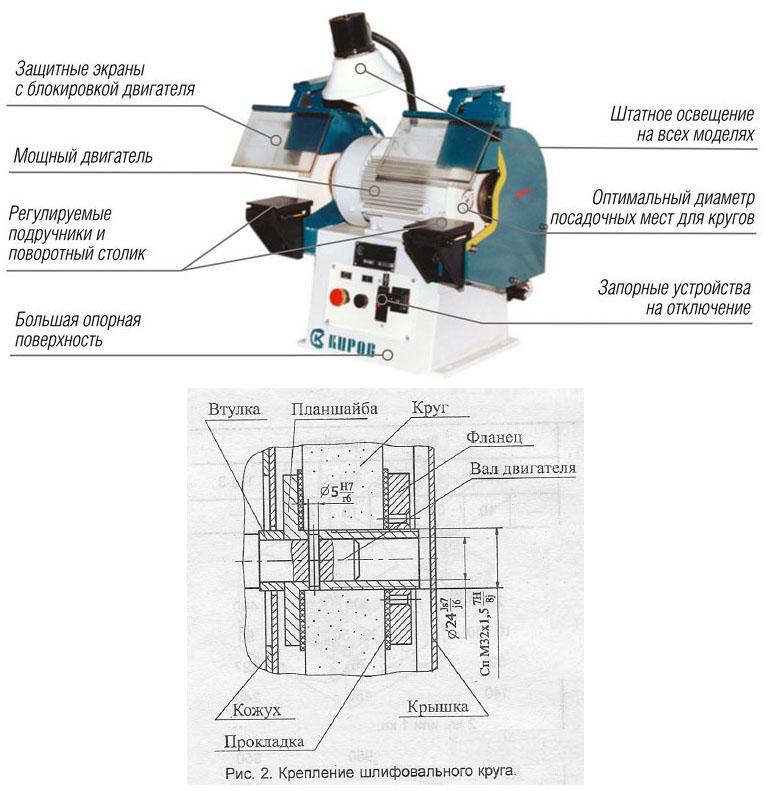Схема устройства ТШ1