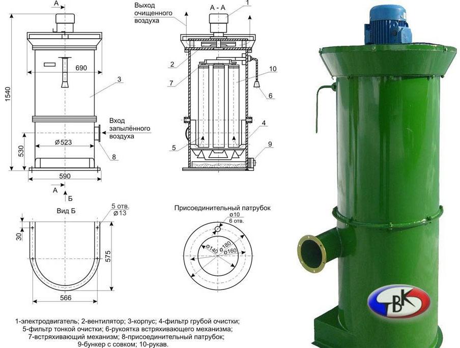 Схема устройства и размеры пылесоса ЗИЛ 900