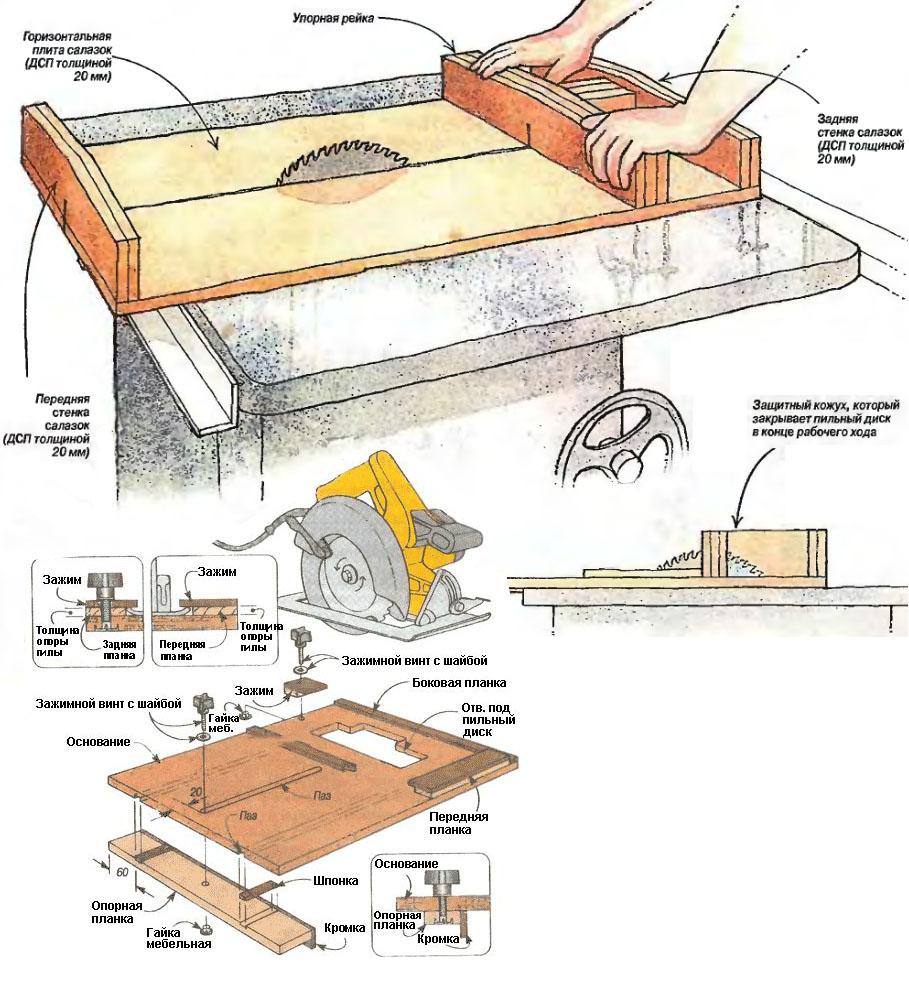 Устройство стола для распила заготовок и крепление пилы
