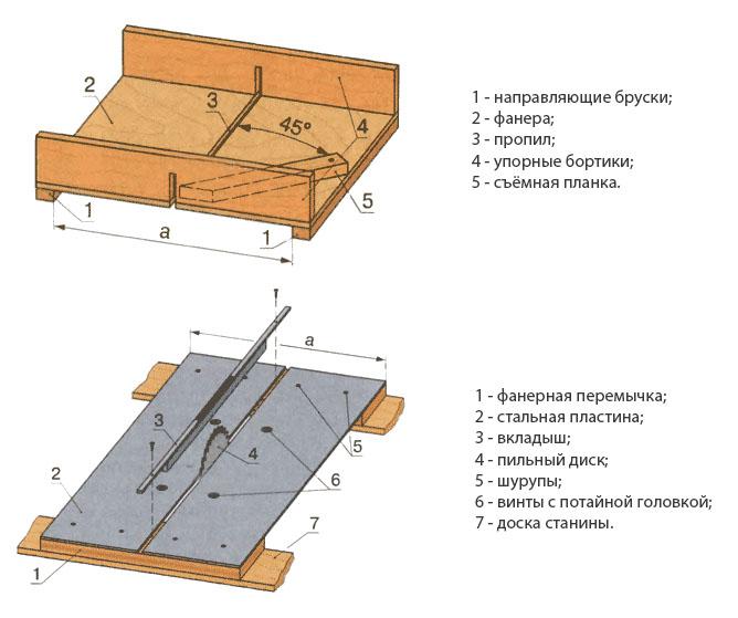 Чертеж столешницы и распиловочного стола