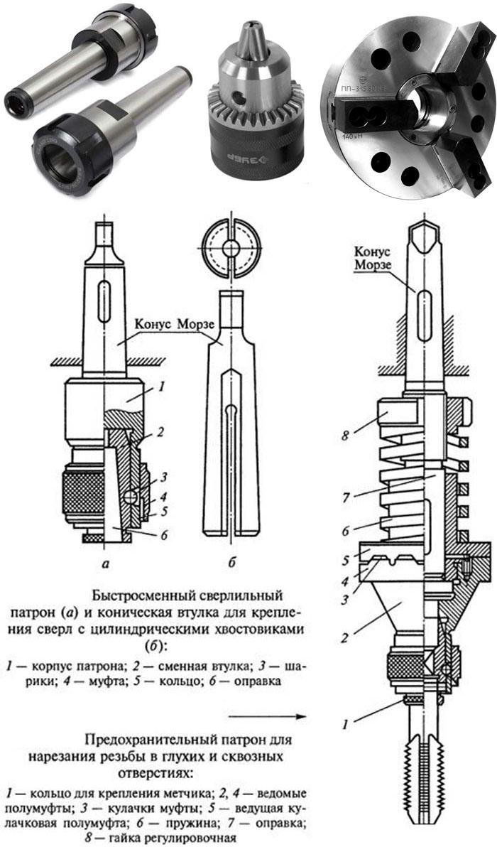 Виды патронов используемых на сверлильном оборудовании