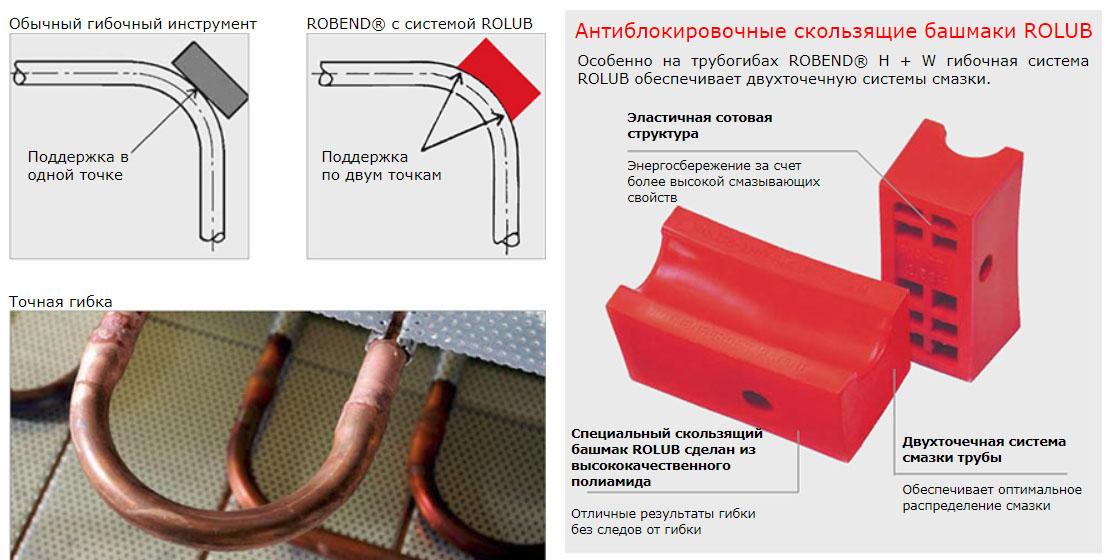 Использование специальных башмаков при гибке труб