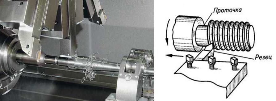 Как нарезать резьбу на токарном станке