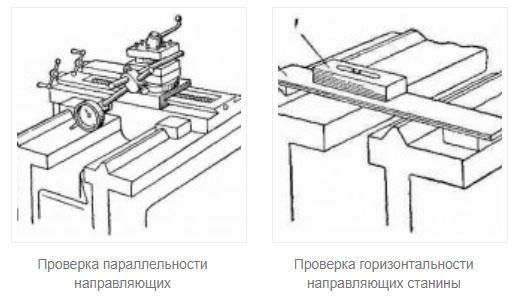 Проверка направляющих и станины станка