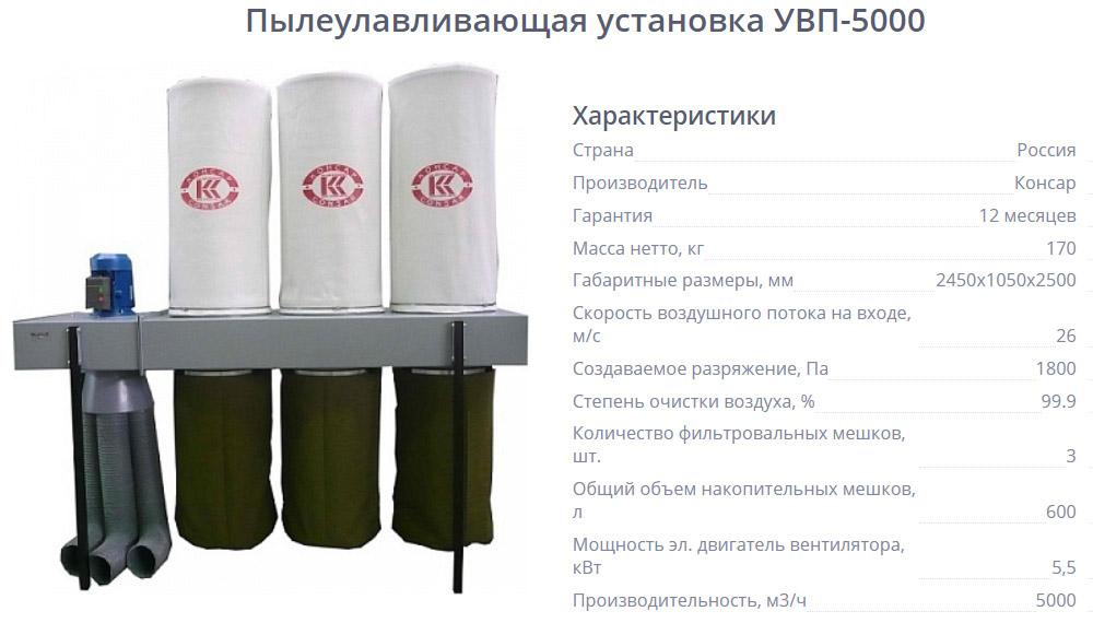 Пылеулавливающая установка УВП-5000