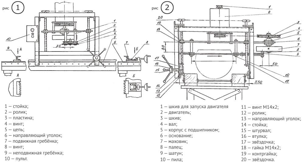 Схема самодельной лесопилки