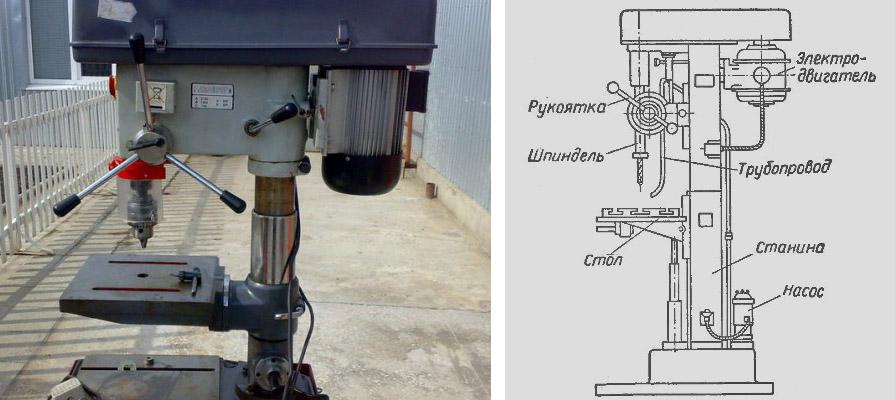 Схема устройства бытового сверлильного оборудования