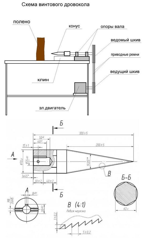 Схема устройства винтового колуна и насадки конуса