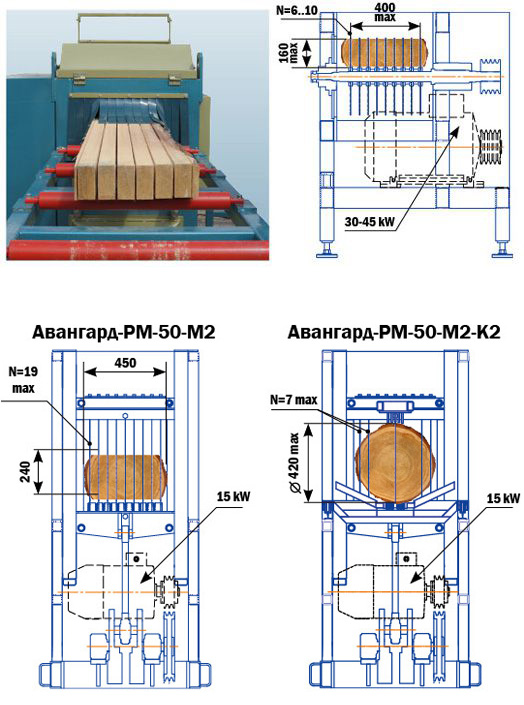 Схема устройства многопильного станка Авангард