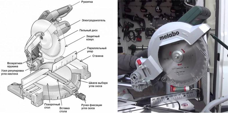 Схема устройства пилы KGS-216-M