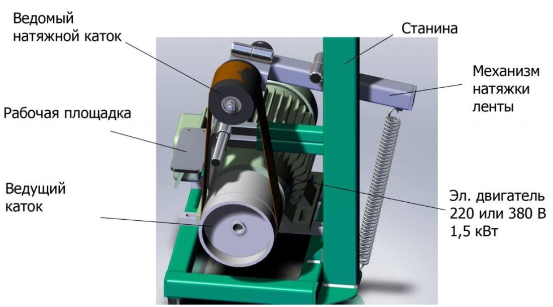 Схема устройства простого шлифстанка