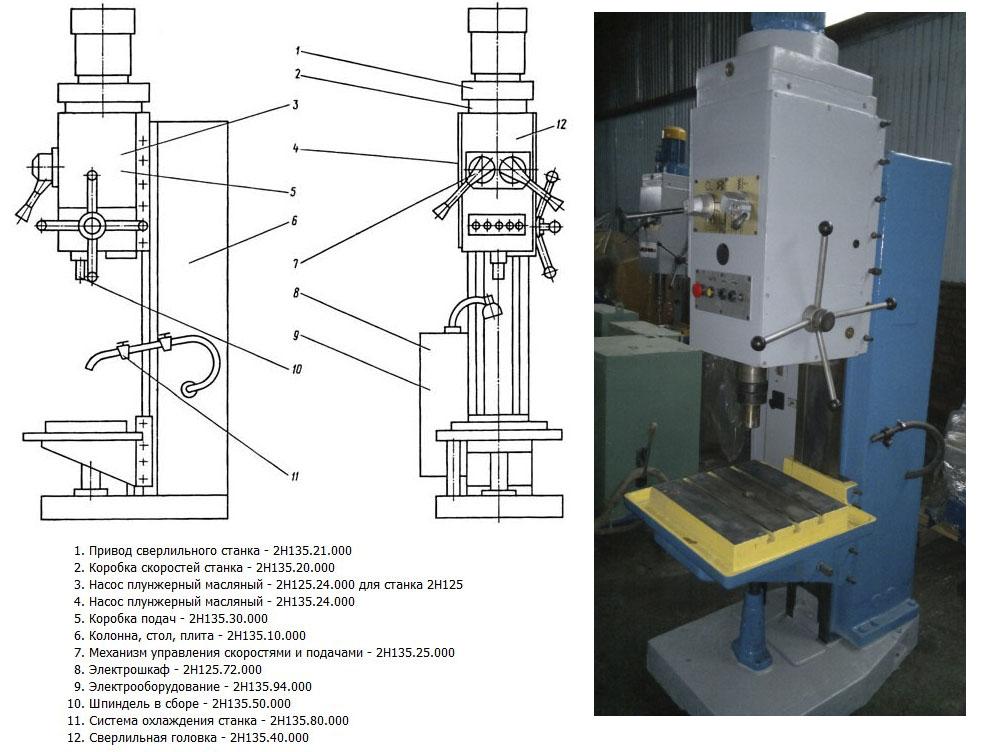 Схема устройства станка модели 2Н135