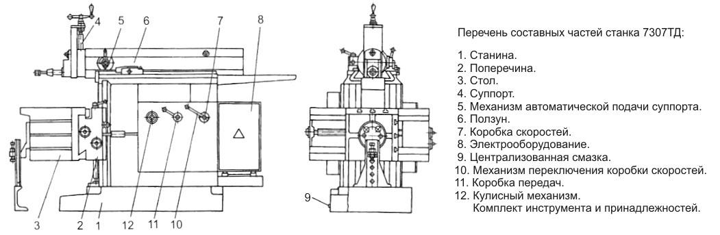 Схема устройства станка 7307ТД