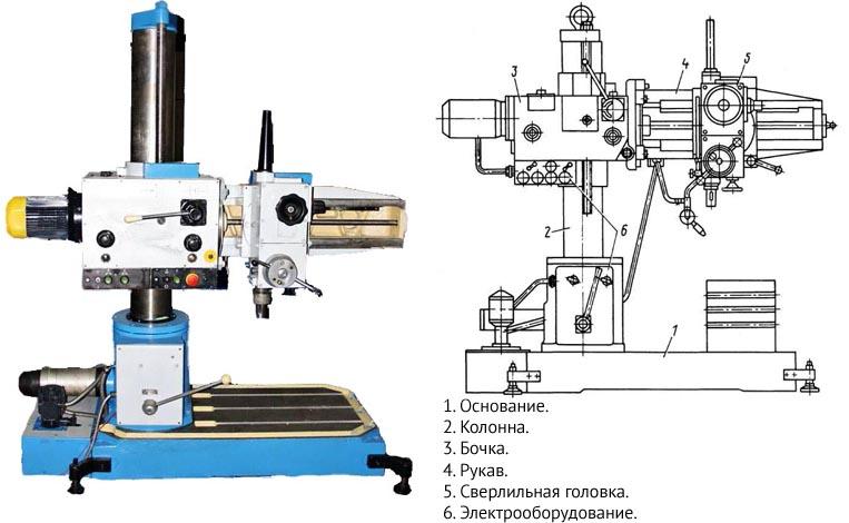 Схема устройства 2К52