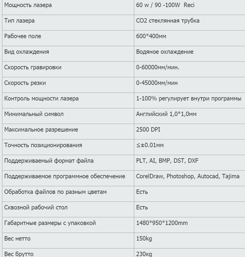 Технические параметры GARD 6040
