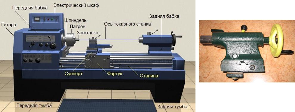 Устройство токарного станка и роль в конструкции задней бабки
