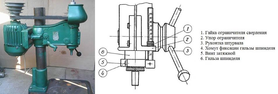 Шпиндельный узел настольного станка НС12