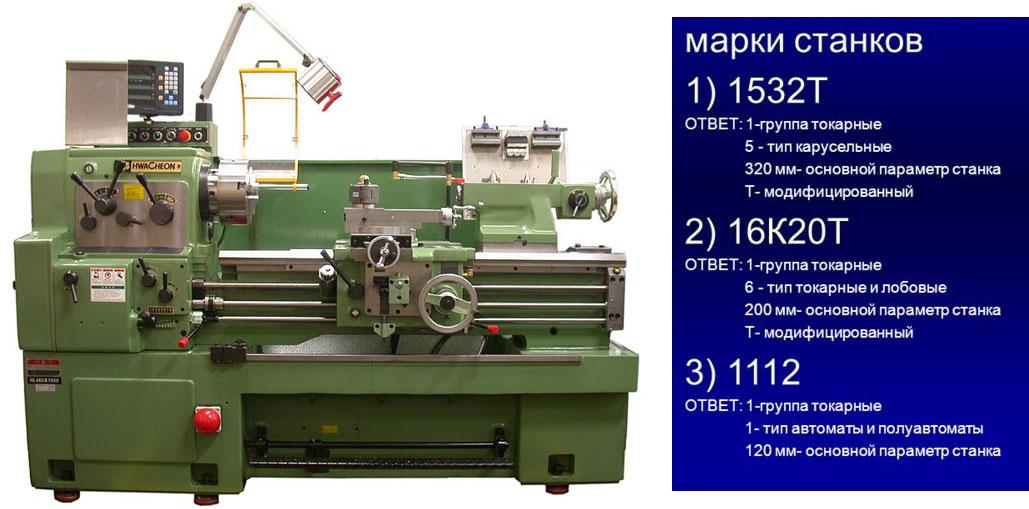 Виды и классификация марок современных токарных станков