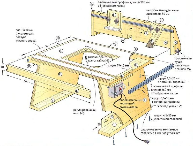 Схема самодельного стола