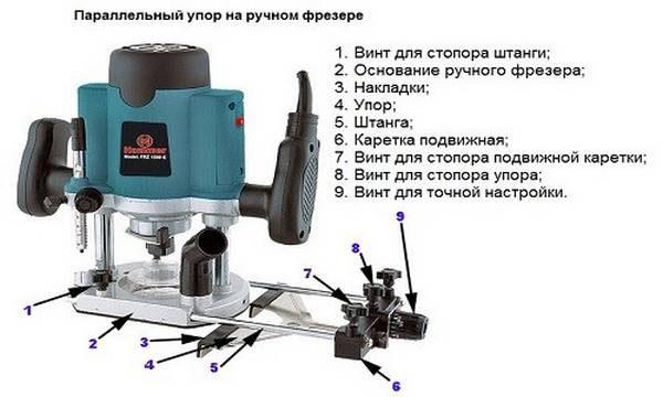 Устройство ручного фрезера